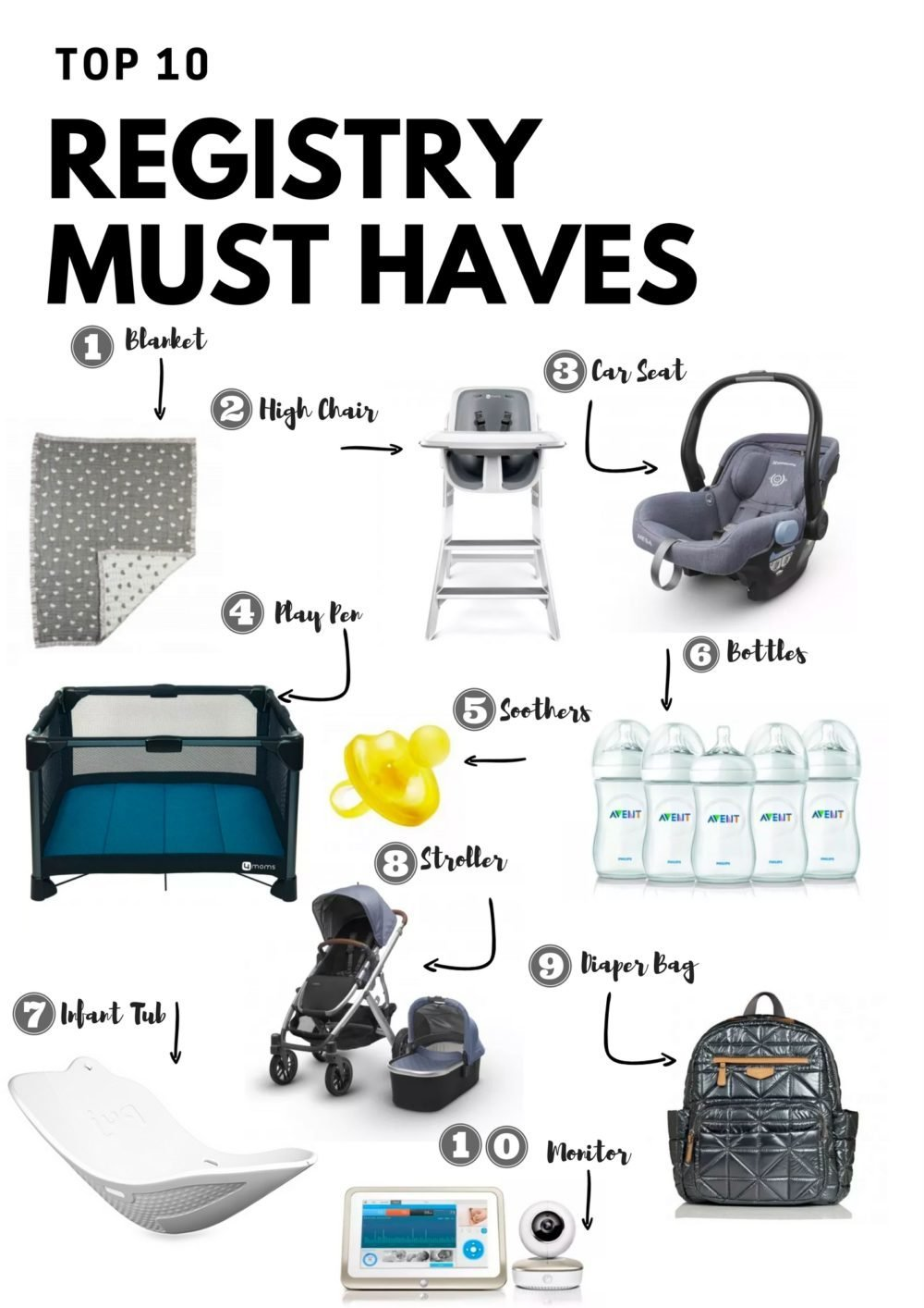 Jaclyn Colville's Top 10 Registry Must-Haves Infographic