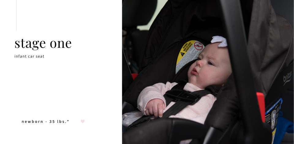 Stage 1: Infant Car Seat Newborn baby girl in infant car seat