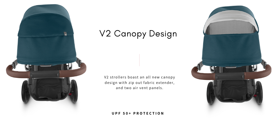 UPPAbaby Vista V2 Ventilation Panels and Canopy Design and Features