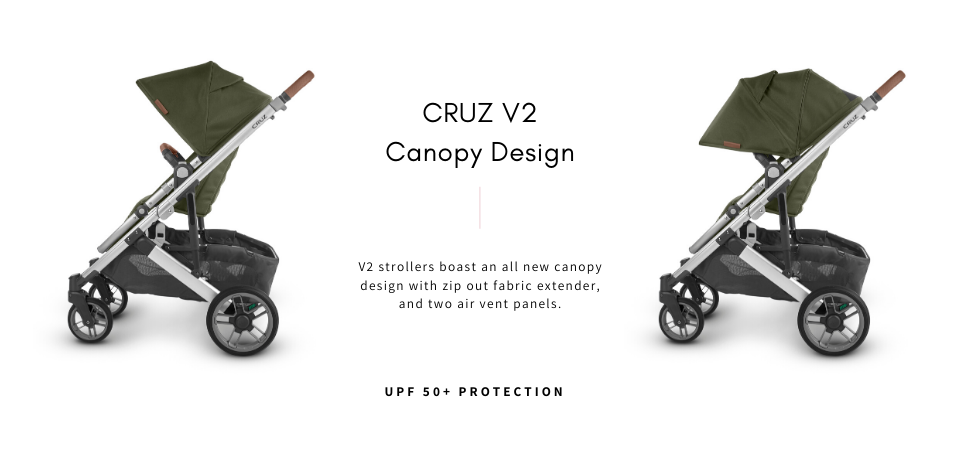 UPPAbaby CRUZ V2 side by side canopy comparison in Hazel green fashion