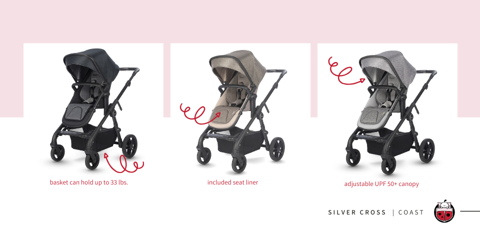 Silver Cross Coast Stroller Details Highlighted