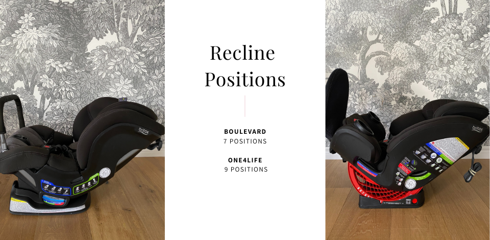 Britax Boulevard vs. One4Life recline