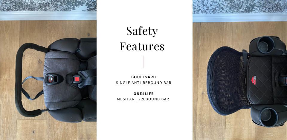 Britax Boulevard vs. One4Life anti-rebound bar comparison