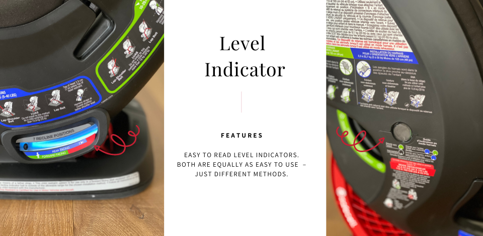 Level indicator comparison on the Britax Boulevard and One4Life car seats