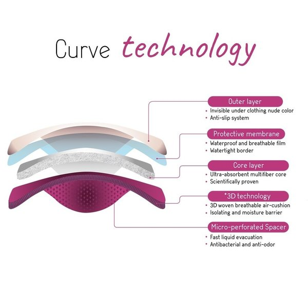 View larger image of Essential Curve Washable Nursing Pads - Day