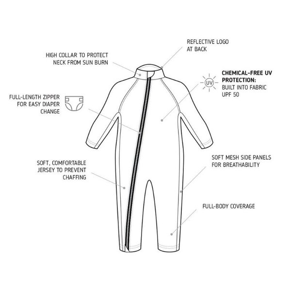 View larger image of UV Protective Sun Suit